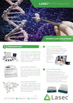 PCR Analysis Workflow Solutions